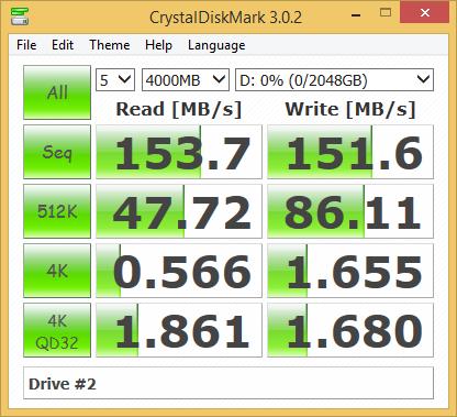 WDC Red 3TB - Baseline
