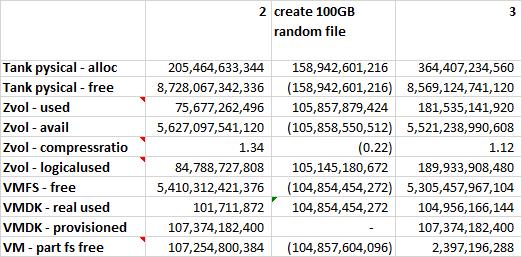 DSR - 02 create random file