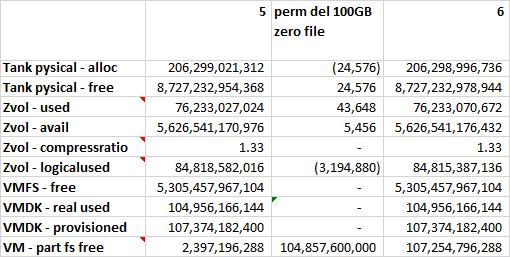 DSR - 05 delete zeros file