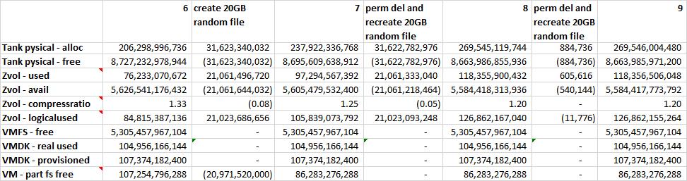 DSR - 06 20GB random file