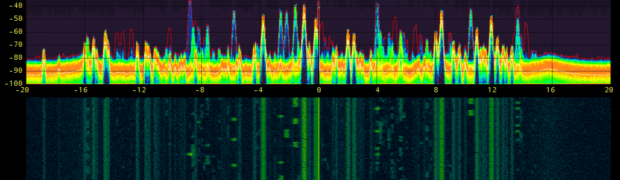 Why use - Fosphor, a GNU Radio real-time spectrum analyzer?